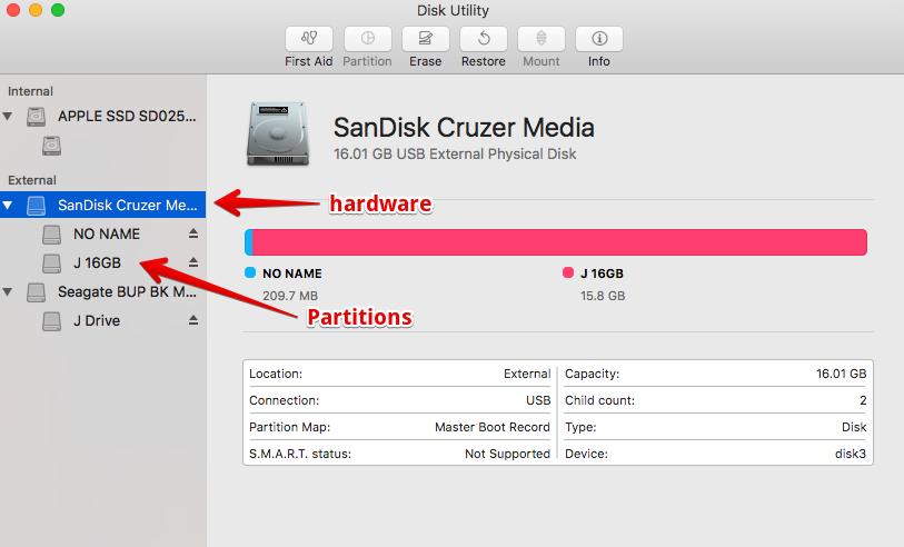 Formatting a USB for Pioneer CDJ 900 and Windows on Mac